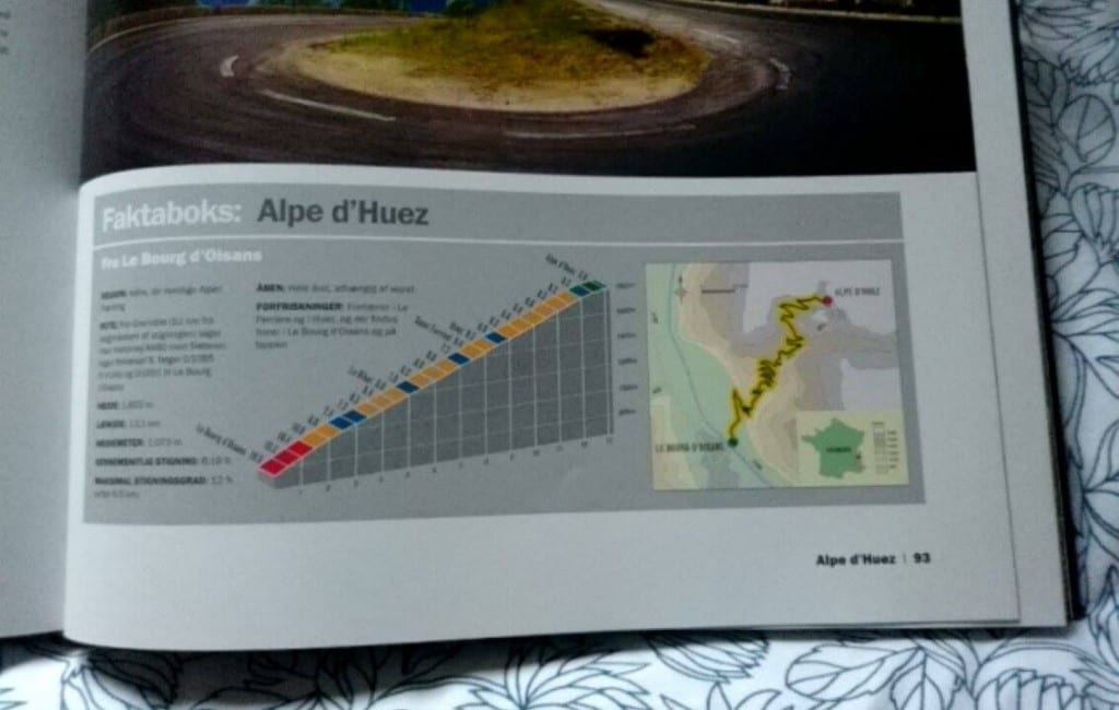 Gode Gamle Alpe d'Huez