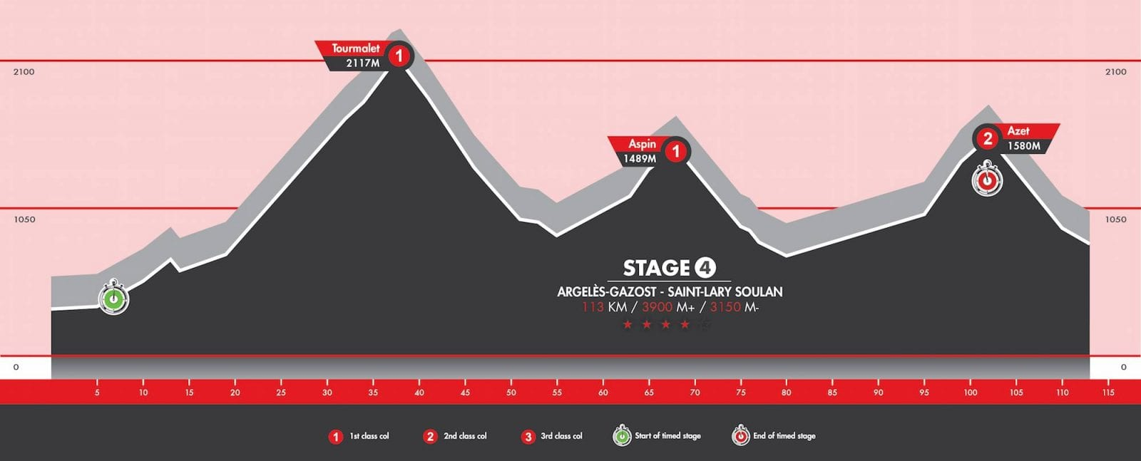 Haute Route 2015 Stage 4