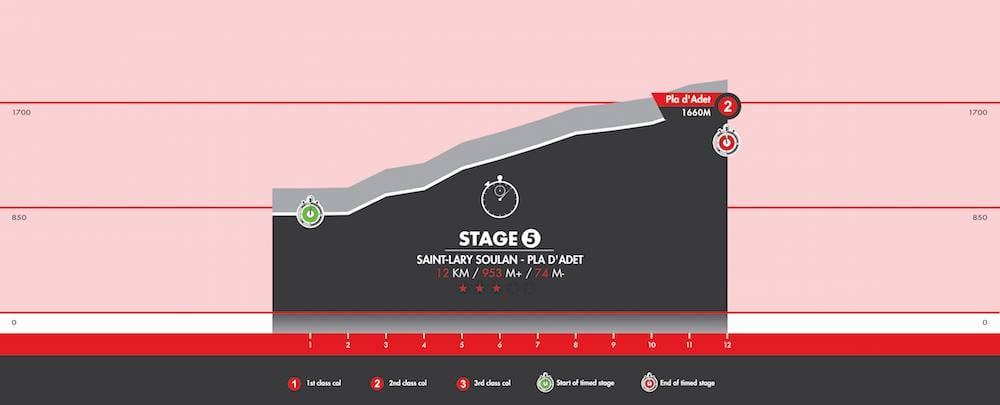 Haute Route 2015 Stage 5