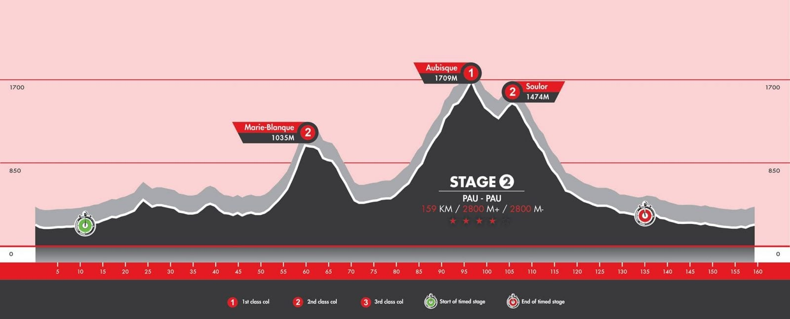 Haute Route 2015 Stage 2