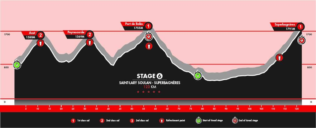 Haute Route 2015 Stage 6