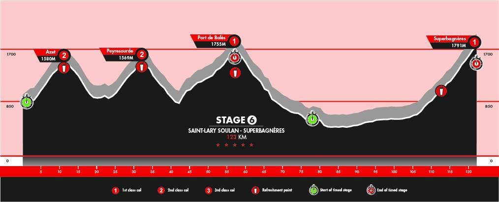 Haute Route 2015 Stage 6